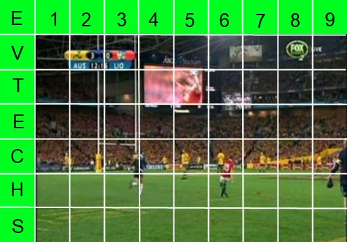 Image of goal kicker with grid overlaid